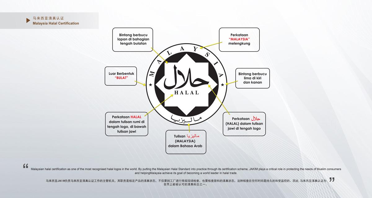 Halal-slide-03